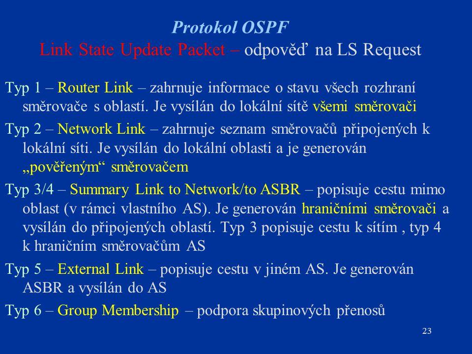 Protokol OSPF Link State Update Packet – odpověď na LS Request