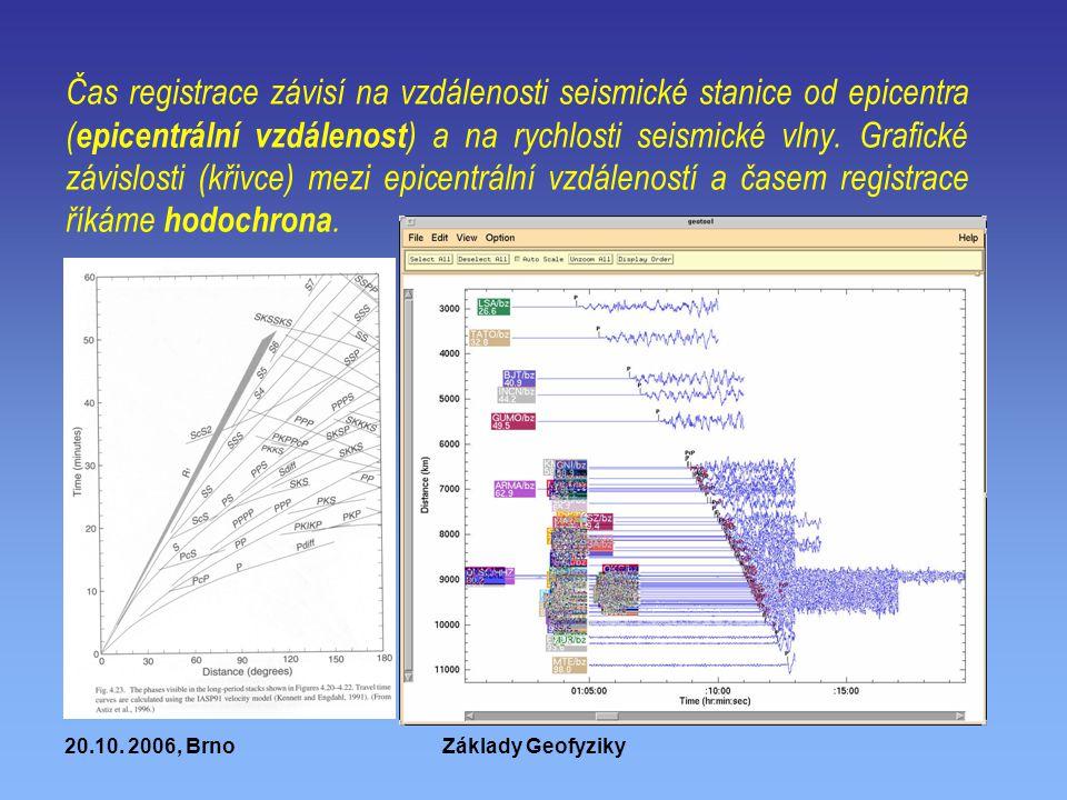 Čas registrace závisí na vzdálenosti seismické stanice od epicentra (epicentrální vzdálenost) a na rychlosti seismické vlny. Grafické závislosti (křivce) mezi epicentrální vzdáleností a časem registrace říkáme hodochrona.