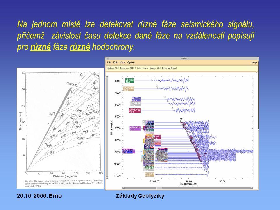 Na jednom místě lze detekovat různé fáze seismického signálu, přičemž závislost času detekce dané fáze na vzdálenosti popisují pro různé fáze různé hodochrony.