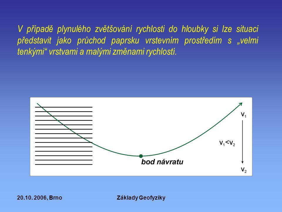 """V případě plynulého zvětšování rychlosti do hloubky si lze situaci představit jako průchod paprsku vrstevním prostředím s """"velmi tenkými vrstvami a malými změnami rychlostí."""