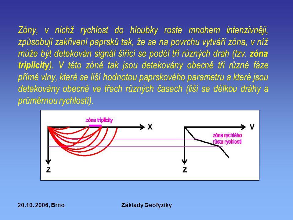 Zóny, v nichž rychlost do hloubky roste mnohem intenzivněji, způsobují zakřivení paprsků tak, že se na povrchu vytváří zóna, v níž může být detekován signál šířící se podél tří různých drah (tzv. zóna triplicity). V této zóně tak jsou detekovány obecně tři různé fáze přímé vlny, které se liší hodnotou paprskového parametru a které jsou detekovány obecně ve třech různých časech (liší se délkou dráhy a průměrnou rychlostí).