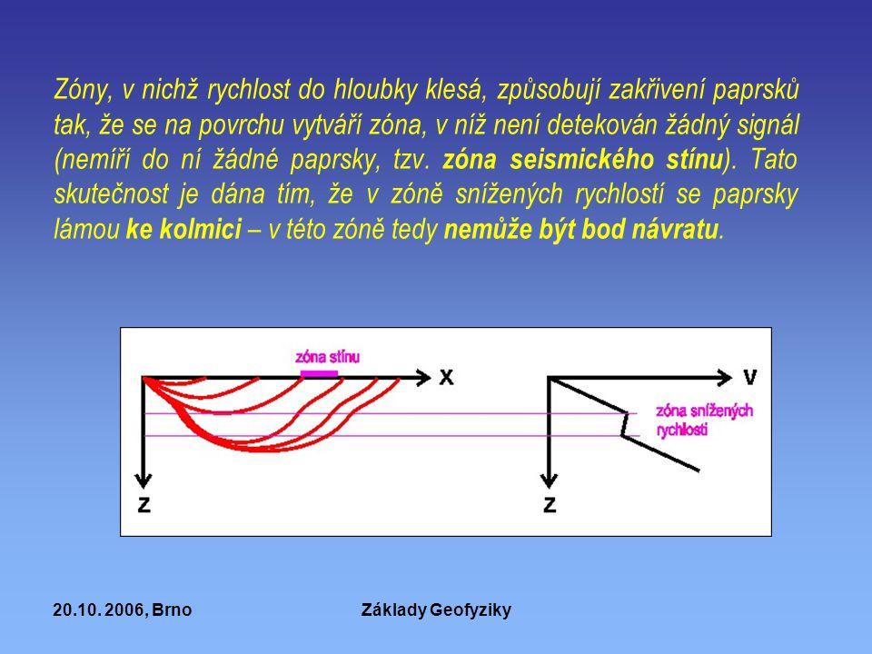 Zóny, v nichž rychlost do hloubky klesá, způsobují zakřivení paprsků tak, že se na povrchu vytváří zóna, v níž není detekován žádný signál (nemíří do ní žádné paprsky, tzv. zóna seismického stínu). Tato skutečnost je dána tím, že v zóně snížených rychlostí se paprsky lámou ke kolmici – v této zóně tedy nemůže být bod návratu.