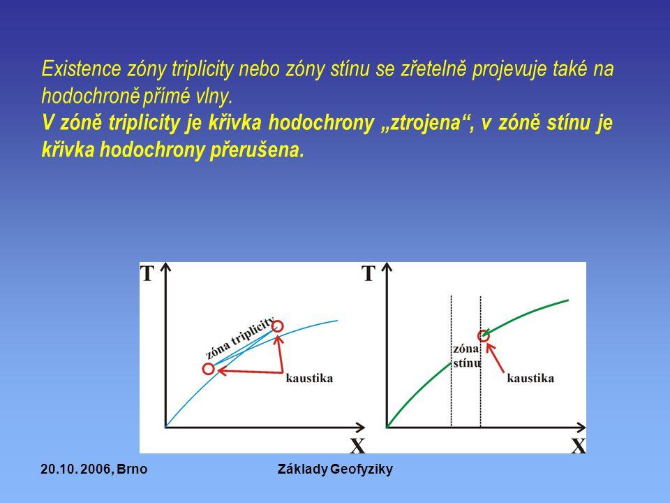 Existence zóny triplicity nebo zóny stínu se zřetelně projevuje také na hodochroně přímé vlny.