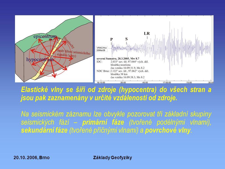Elastické vlny se šíří od zdroje (hypocentra) do všech stran a jsou pak zaznamenány v určité vzdálenosti od zdroje.