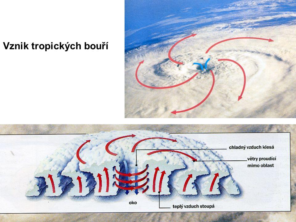 Vznik tropických bouří