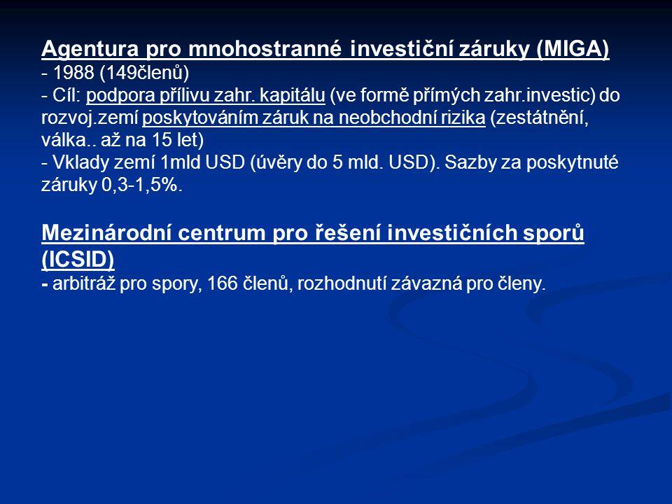 Agentura pro mnohostranné investiční záruky (MIGA)