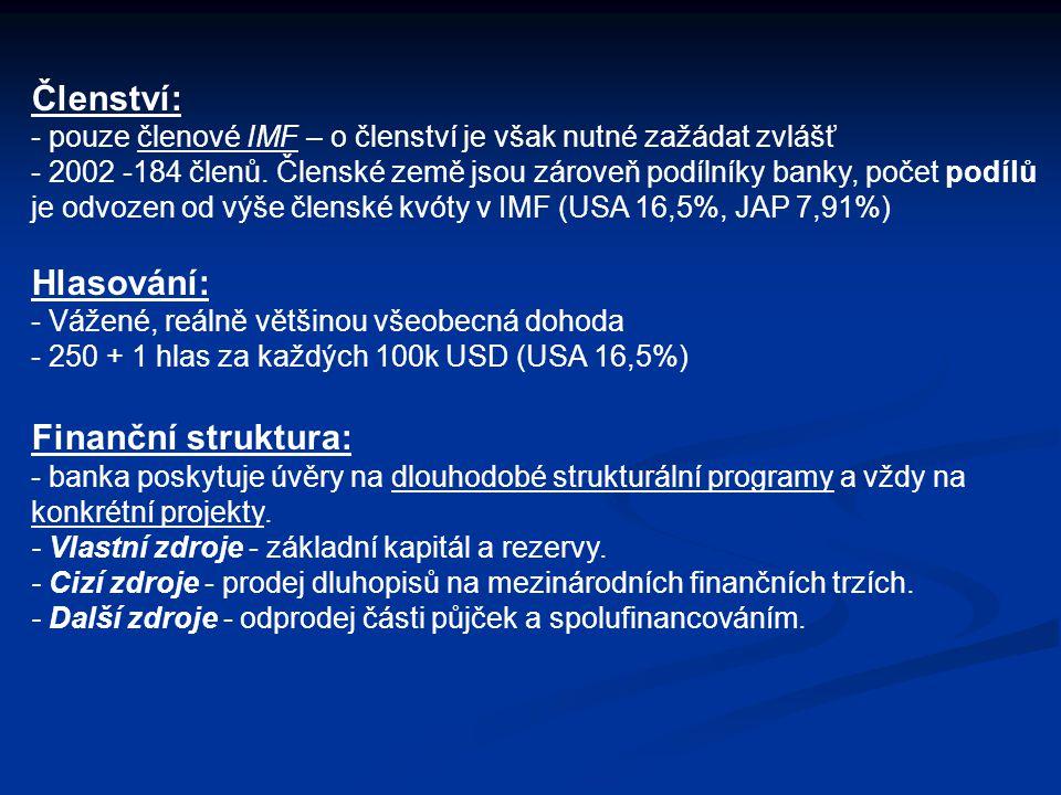 Členství: Hlasování: Finanční struktura: