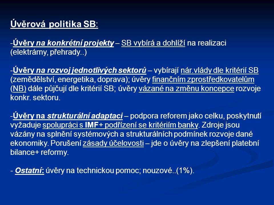 Úvěrová politika SB: Úvěry na konkrétní projekty – SB vybírá a dohlíží na realizaci (elektrárny, přehrady..)