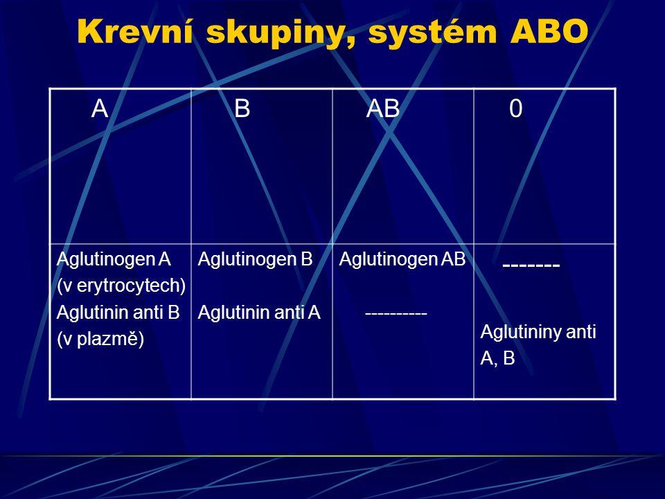Krevní skupiny, systém ABO