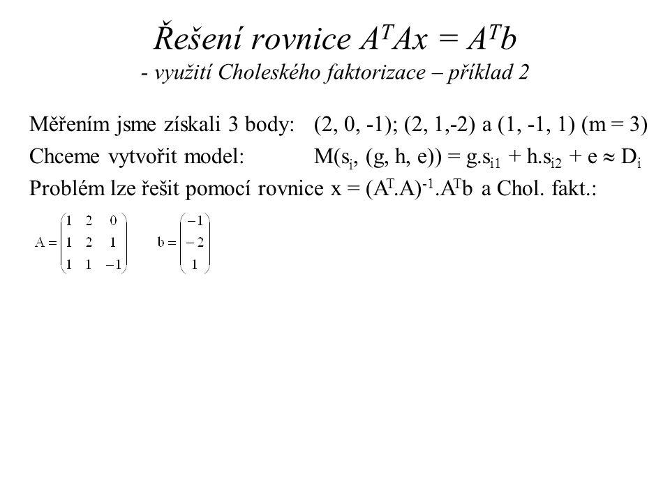 Řešení rovnice ATAx = ATb - využití Choleského faktorizace – příklad 2