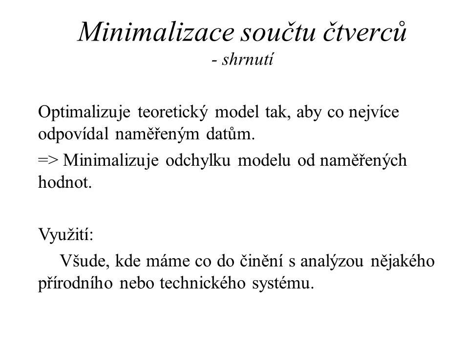 Minimalizace součtu čtverců - shrnutí