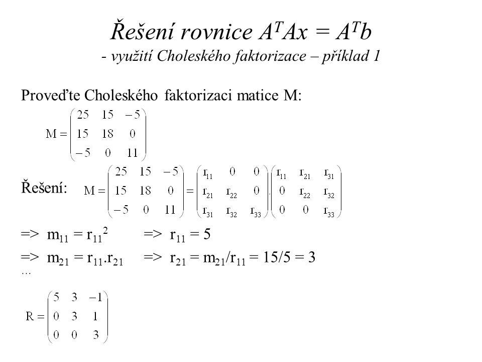 Řešení rovnice ATAx = ATb - využití Choleského faktorizace – příklad 1