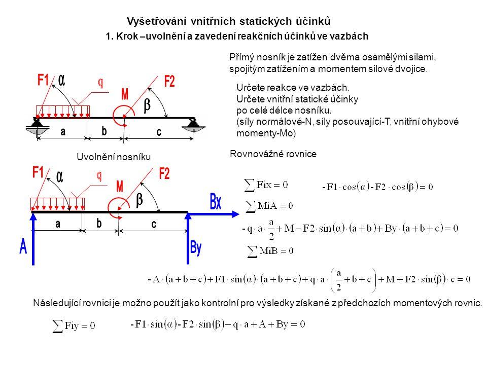 Vyšetřování vnitřních statických účinků