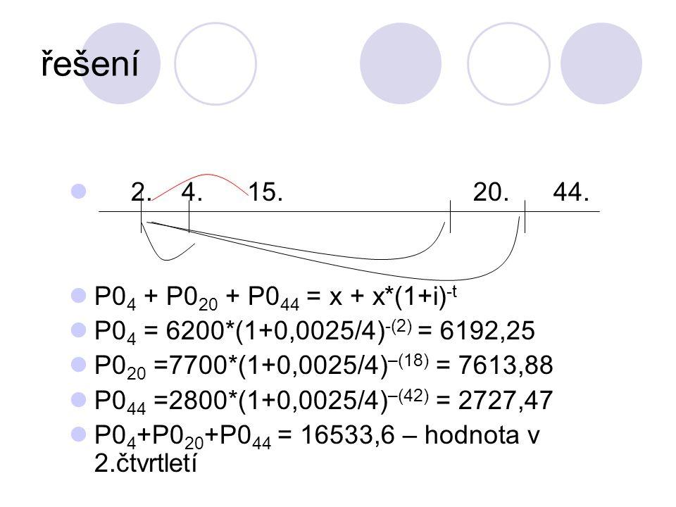 řešení 2. 4. 15. 20. 44. P04 + P020 + P044 = x + x*(1+i)-t