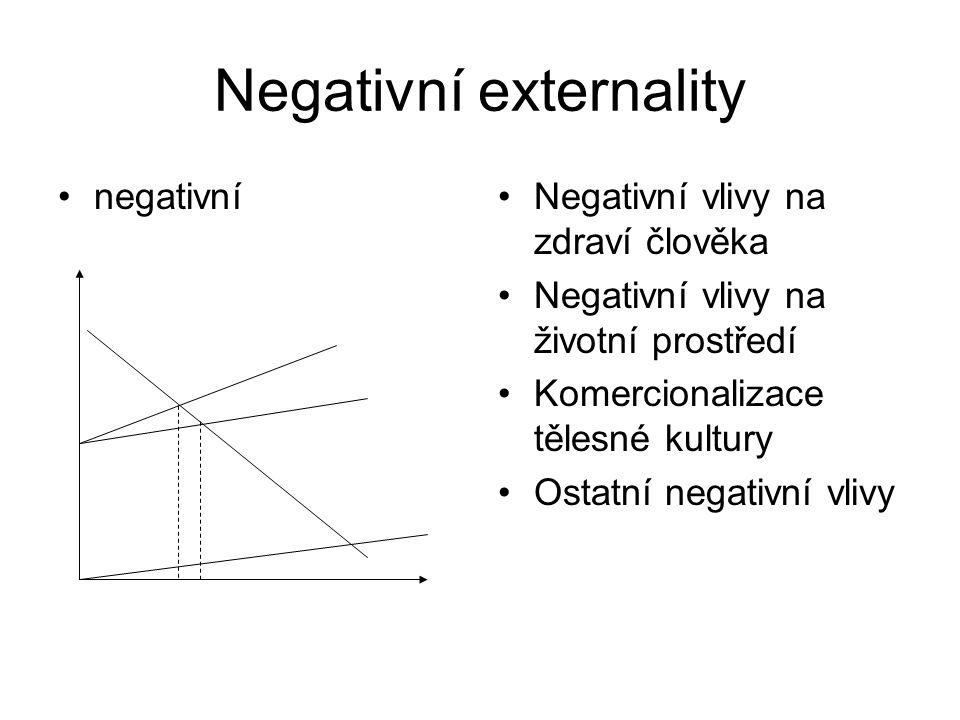 Negativní externality