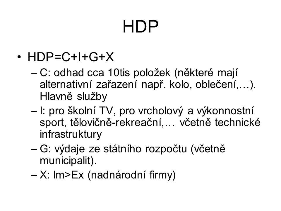HDP HDP=C+I+G+X. C: odhad cca 10tis položek (některé mají alternativní zařazení např. kolo, oblečení,…). Hlavně služby.