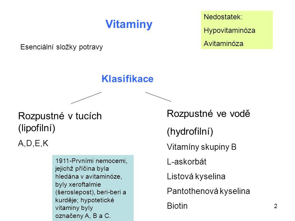 Vitaminy Klasifikace Rozpustné ve vodě Rozpustné v tucích (lipofilní)