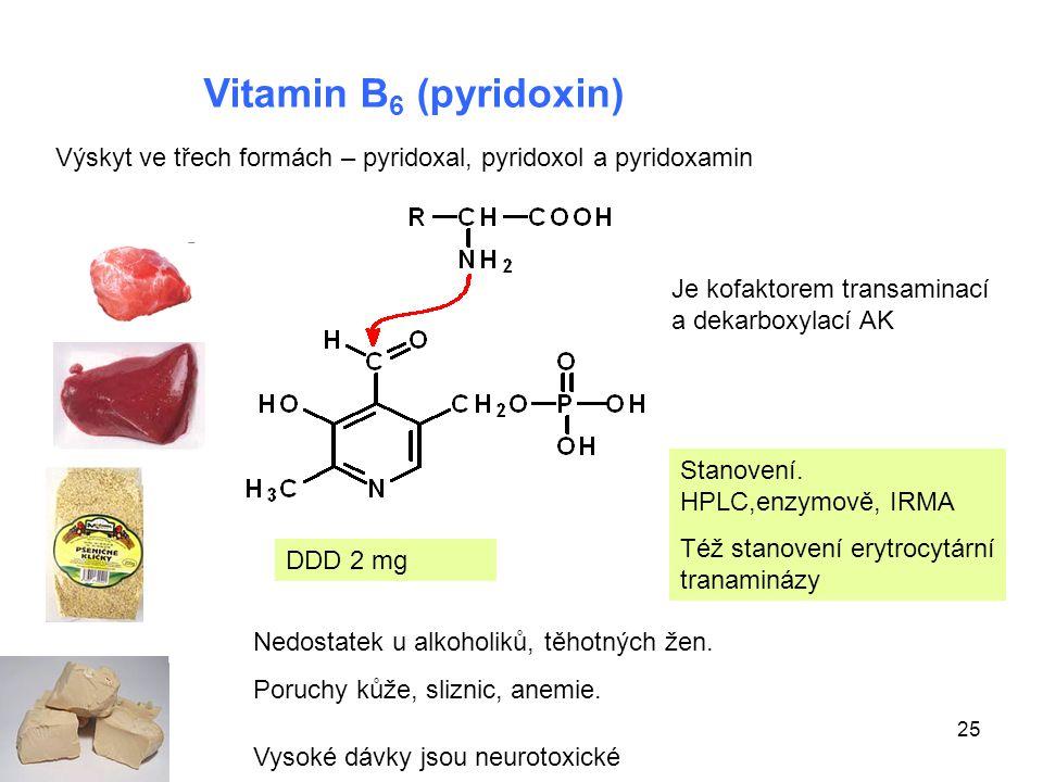 Vitamin B6 (pyridoxin) Výskyt ve třech formách – pyridoxal, pyridoxol a pyridoxamin. Je kofaktorem transaminací a dekarboxylací AK.