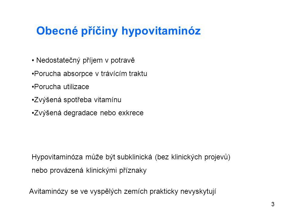 Obecné příčiny hypovitaminóz