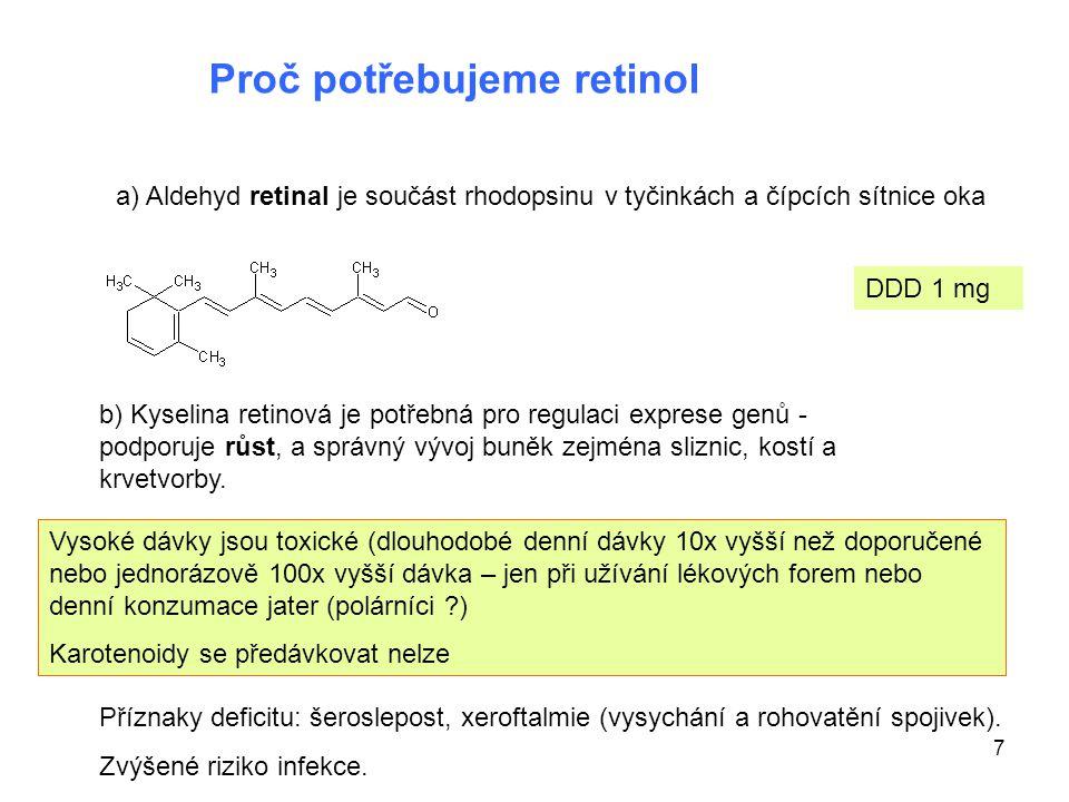 Proč potřebujeme retinol