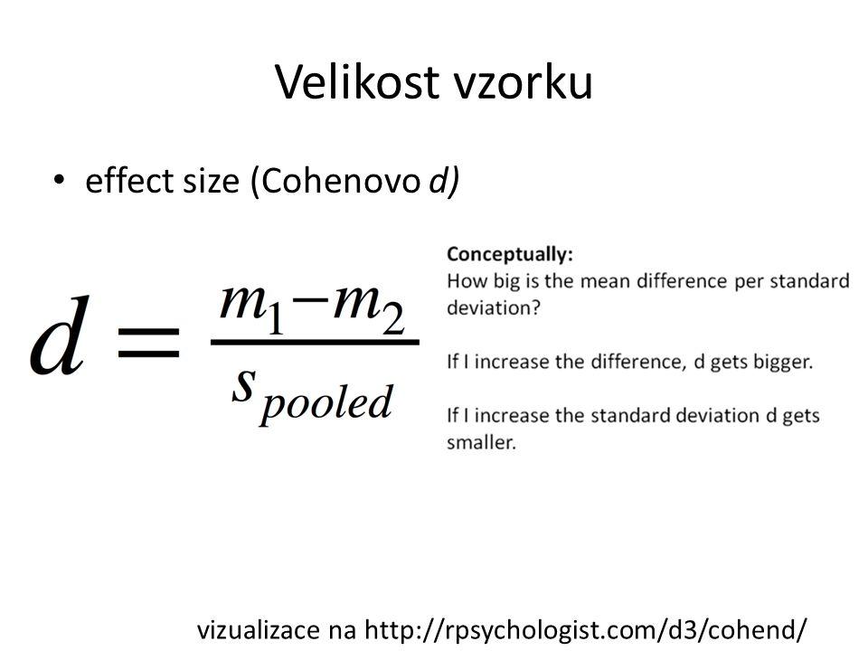 Velikost vzorku effect size (Cohenovo d)
