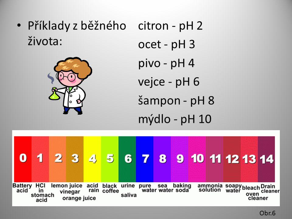 Příklady z běžného života: citron - pH 2 ocet - pH 3 pivo - pH 4