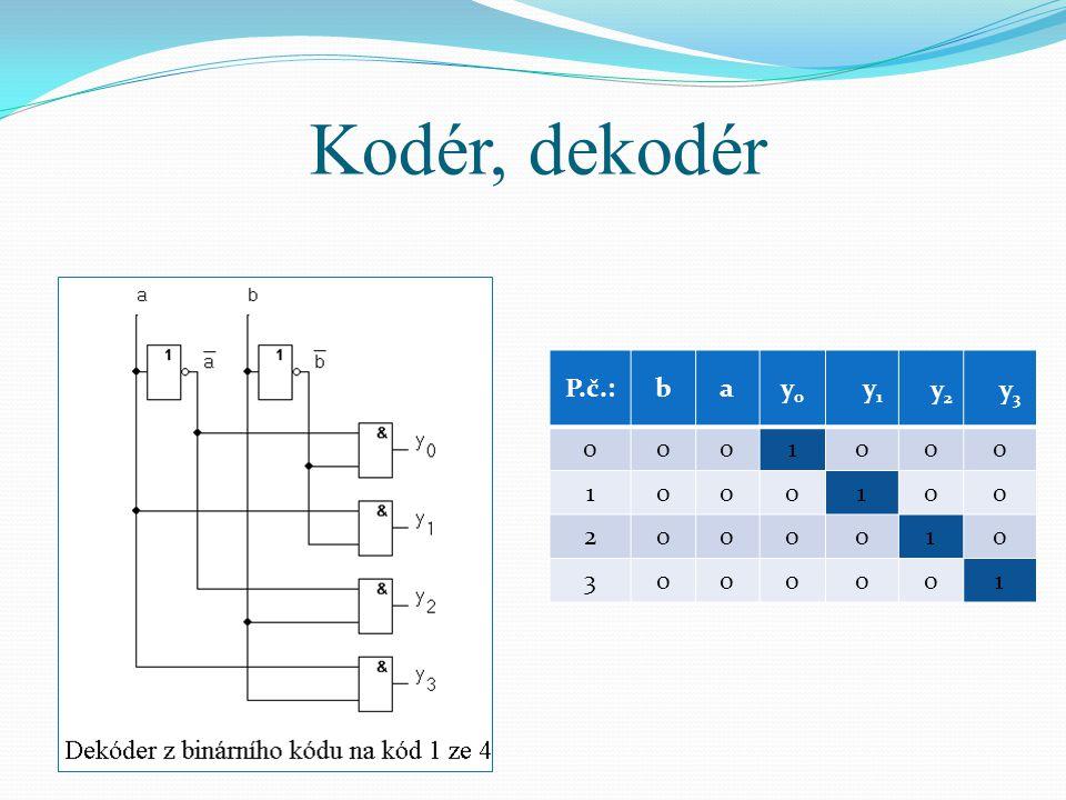 Kodér, dekodér P.č.: b a y0 y1 y2 y3 1 2 3