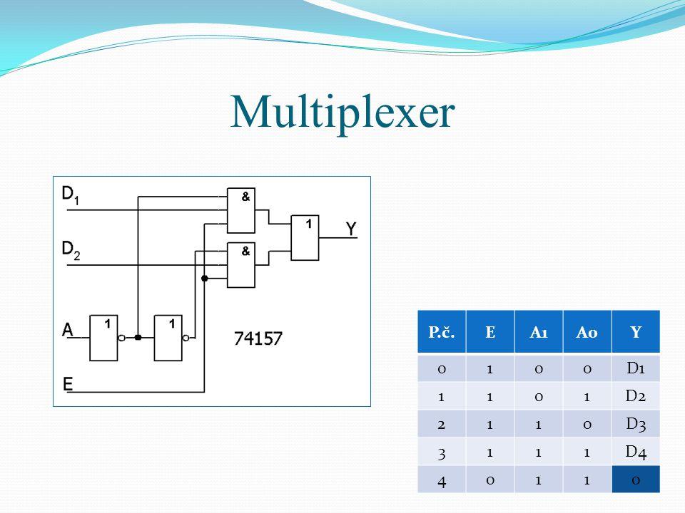 Multiplexer P.č. E A1 A0 Y 1 D1 D2 2 D3 3 D4 4