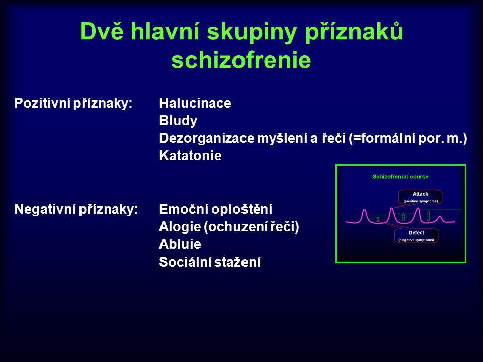 Dvě hlavní skupiny příznaků schizofrenie