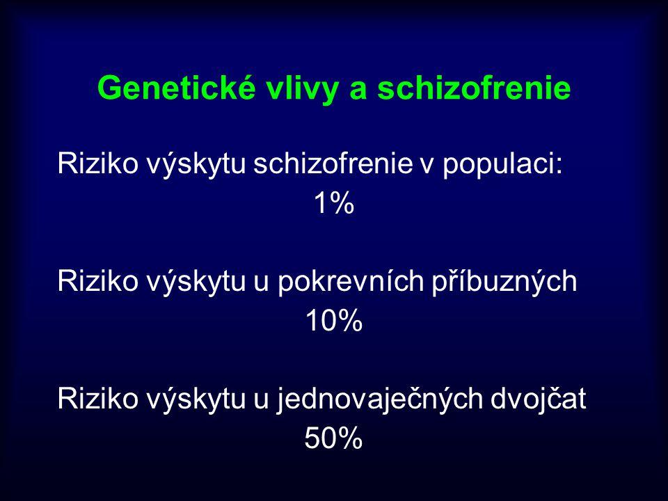 Genetické vlivy a schizofrenie