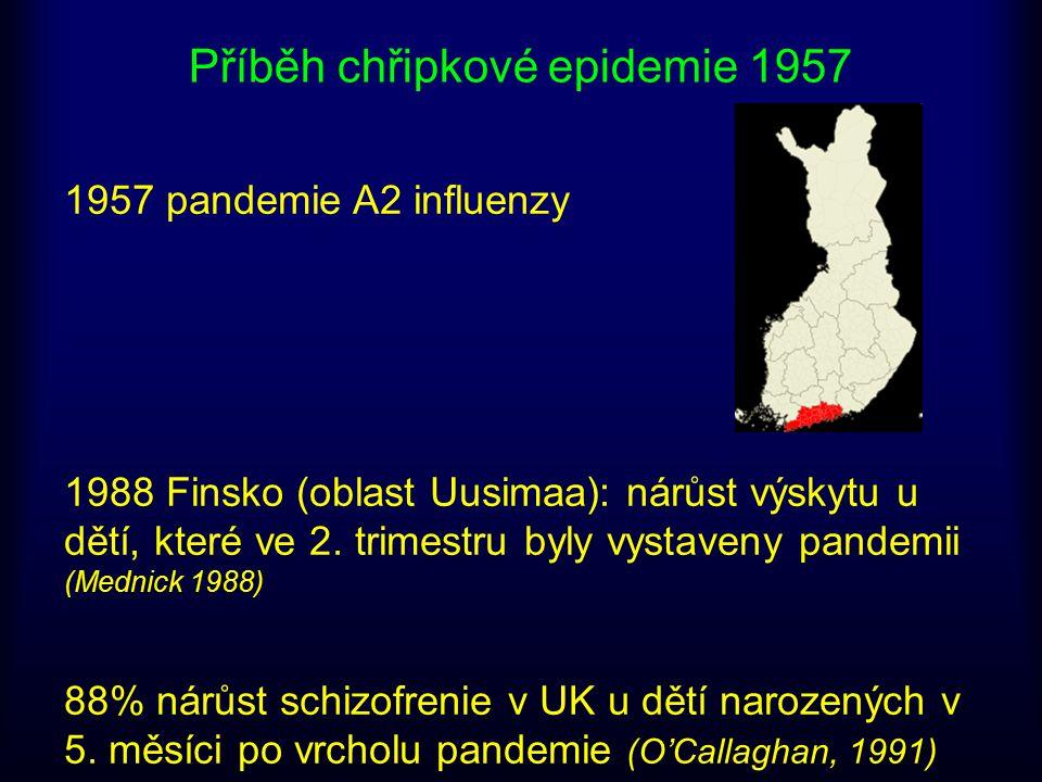 Příběh chřipkové epidemie 1957
