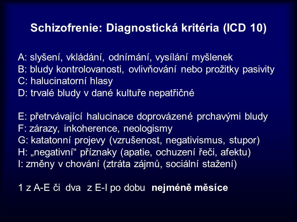 Schizofrenie: Diagnostická kritéria (ICD 10)
