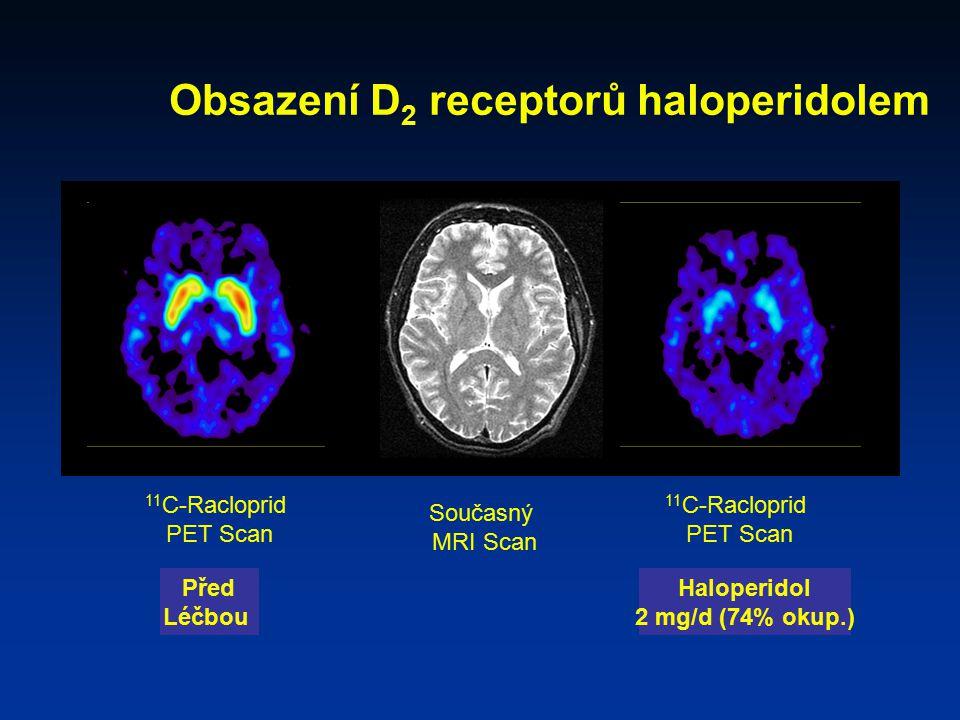 Obsazení D2 receptorů haloperidolem