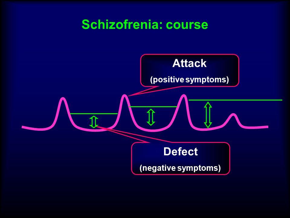 Schizofrenia: course Attack Defect (positive symptoms)