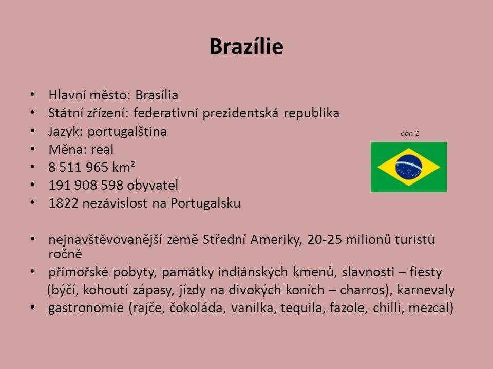 Brazílie Hlavní město: Brasília