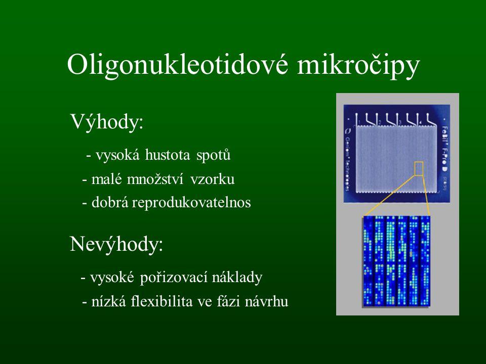 Oligonukleotidové mikročipy