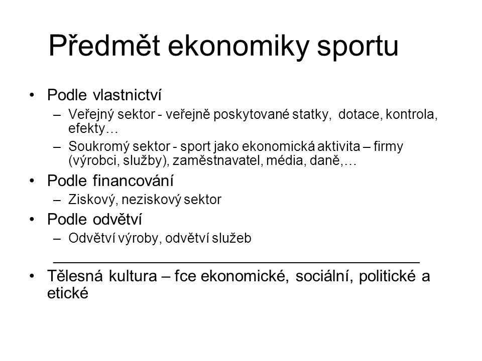 Předmět ekonomiky sportu