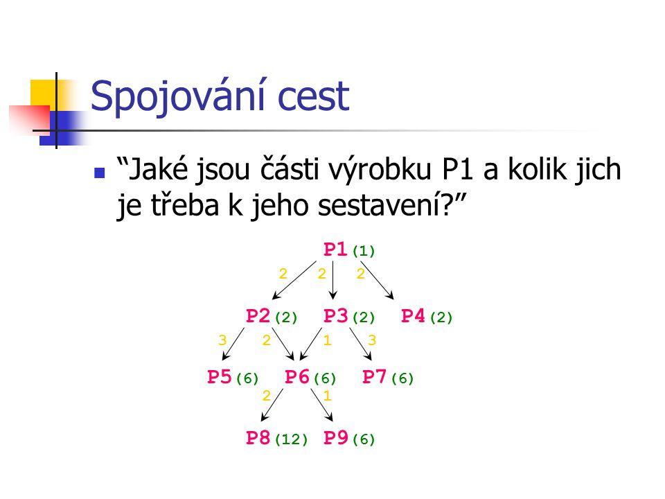 Spojování cest Jaké jsou části výrobku P1 a kolik jich je třeba k jeho sestavení P1(1) 2. 2. 2.