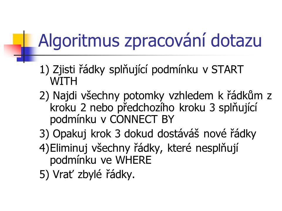 Algoritmus zpracování dotazu