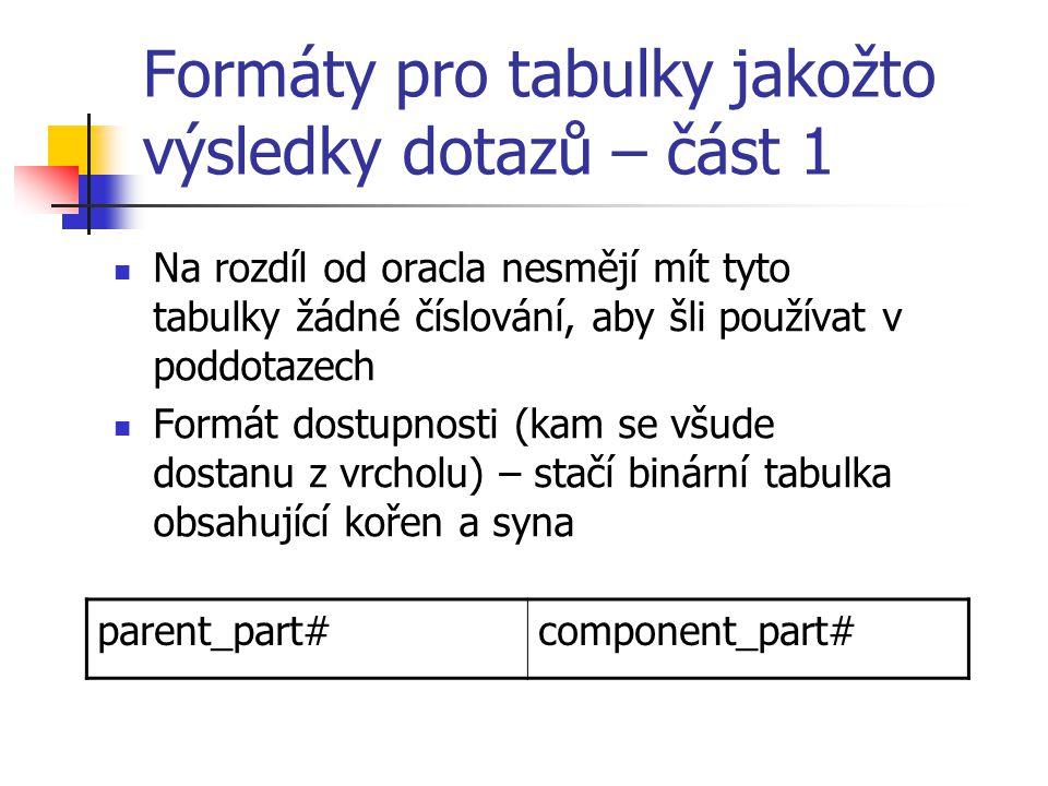 Formáty pro tabulky jakožto výsledky dotazů – část 1
