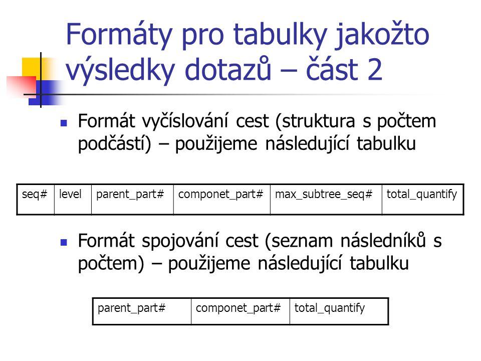 Formáty pro tabulky jakožto výsledky dotazů – část 2