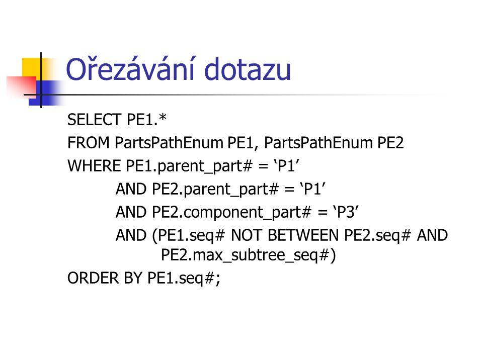 Ořezávání dotazu SELECT PE1.*