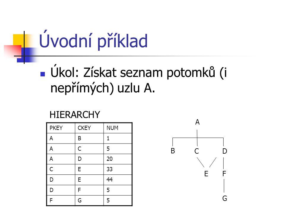 Úvodní příklad Úkol: Získat seznam potomků (i nepřímých) uzlu A.