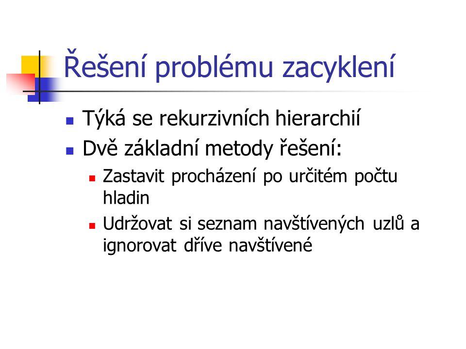 Řešení problému zacyklení