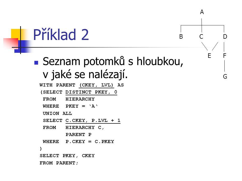 Příklad 2 Seznam potomků s hloubkou, v jaké se nalézají. CKEY LVL A B