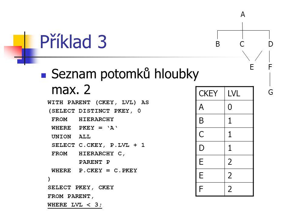 Příklad 3 Seznam potomků hloubky max. 2 CKEY LVL A B 1 C D E 2 F A B C