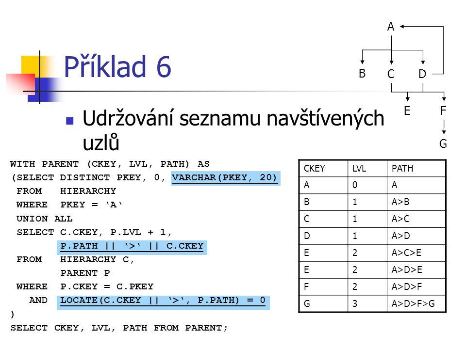 Příklad 6 Udržování seznamu navštívených uzlů A B C D E F G