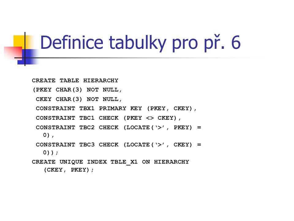 Definice tabulky pro př. 6