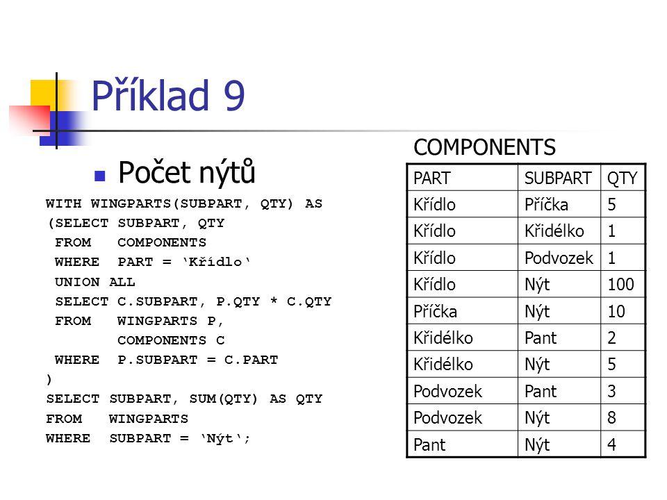 Příklad 9 Počet nýtů COMPONENTS PART SUBPART QTY Křídlo Příčka 5