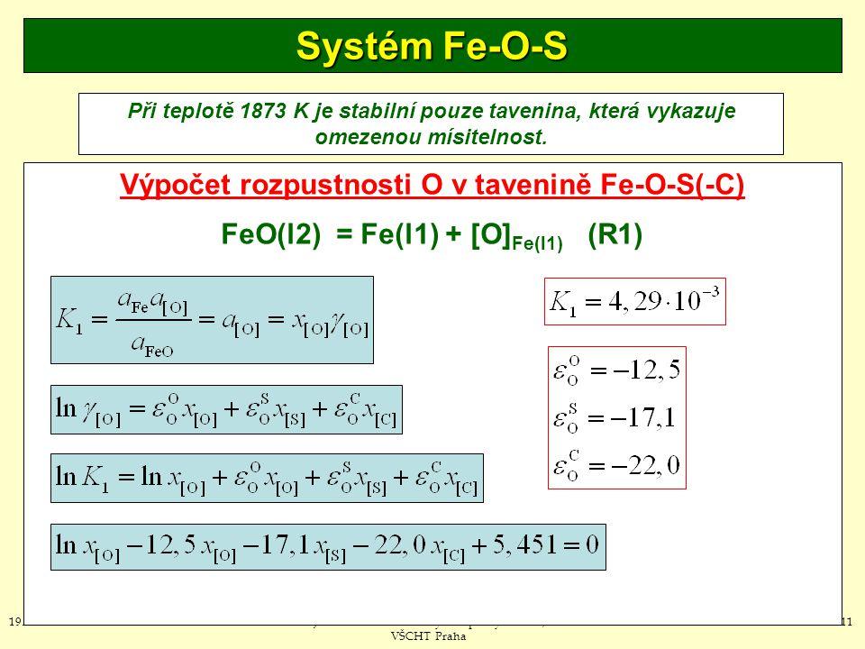 Systém Fe-O-S Výpočet rozpustnosti O v tavenině Fe-O-S(-C)
